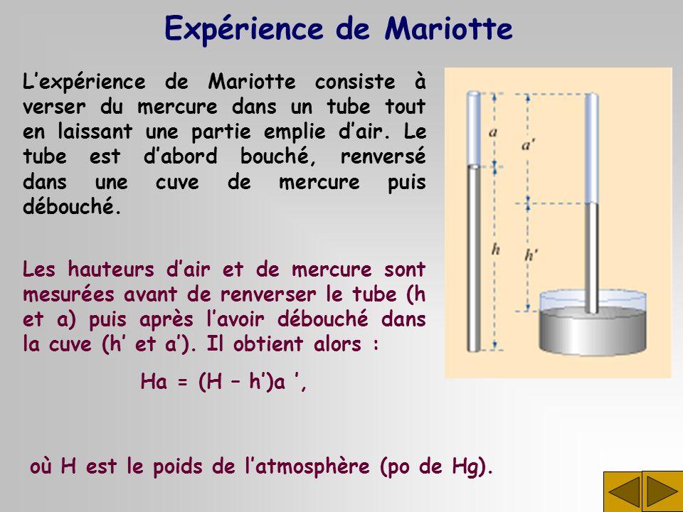 Lexpérience de Mariotte consiste à verser du mercure dans un tube tout en laissant une partie emplie dair. Le tube est dabord bouché, renversé dans un