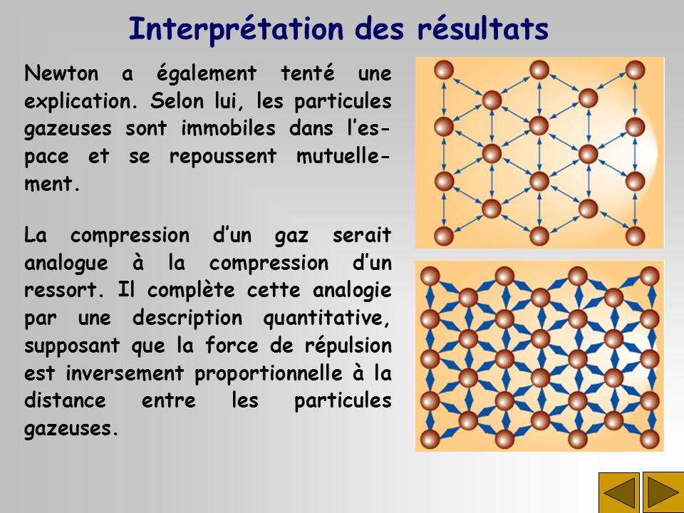 Interprétation des résultats Newton a également tenté une explication. Selon lui, les particules gazeuses sont immobiles dans les- pace et se repousse