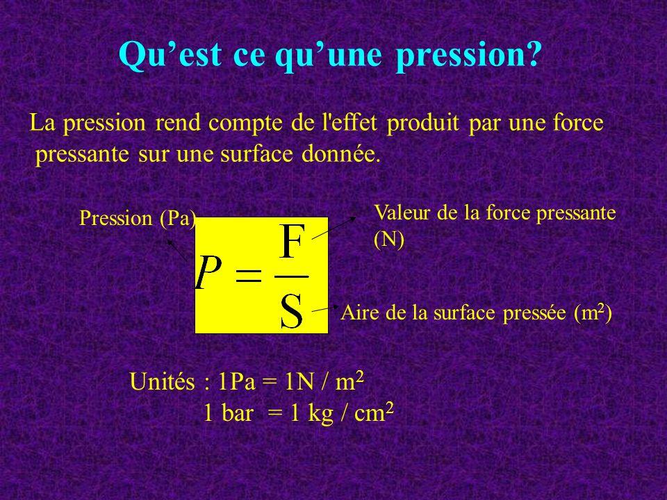 Quest ce quune pression? Pression (Pa) Aire de la surface pressée (m 2 ) Valeur de la force pressante (N) La pression rend compte de l'effet produit p