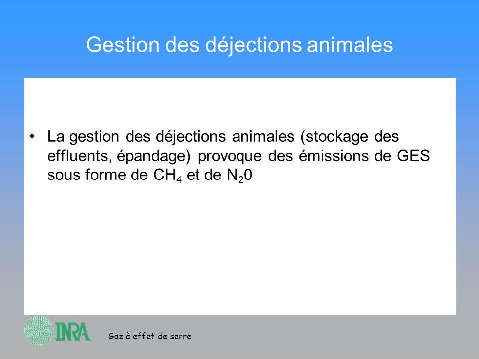 Gaz à effet de serre Gestion des déjections animales La gestion des déjections animales (stockage des effluents, épandage) provoque des émissions de G