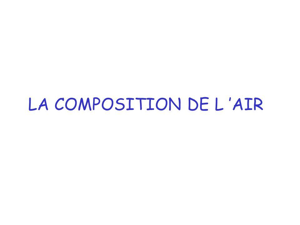 LA COMPOSITION DE L AIR