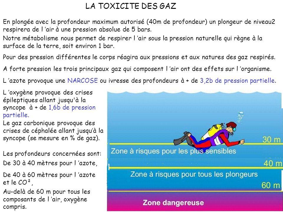 LA TOXICITE DES GAZ Notre métabolisme nous permet de respirer l air sous la pression naturelle qui règne à la surface de la terre, soit environ 1 bar.