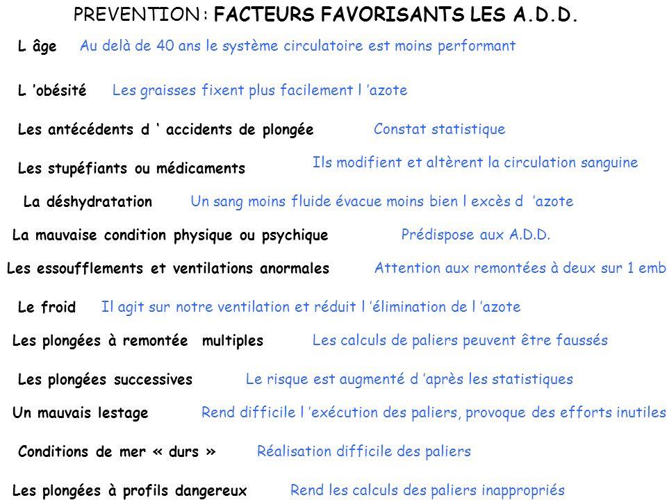 PREVENTION : FACTEURS FAVORISANTS LES A.D.D.