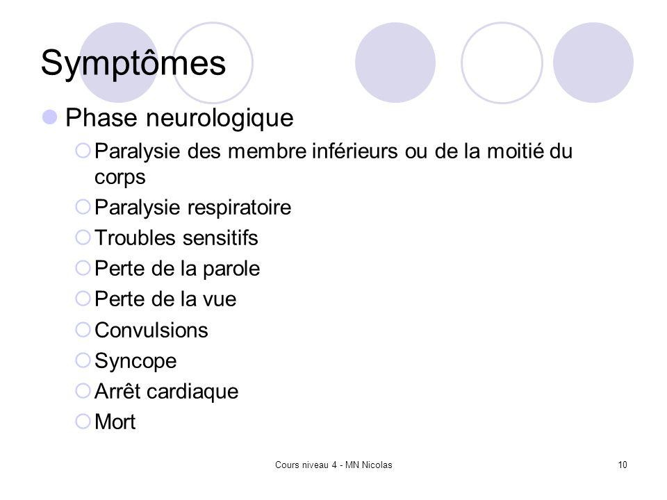 Cours niveau 4 - MN Nicolas10 Symptômes Phase neurologique Paralysie des membre inférieurs ou de la moitié du corps Paralysie respiratoire Troubles sensitifs Perte de la parole Perte de la vue Convulsions Syncope Arrêt cardiaque Mort