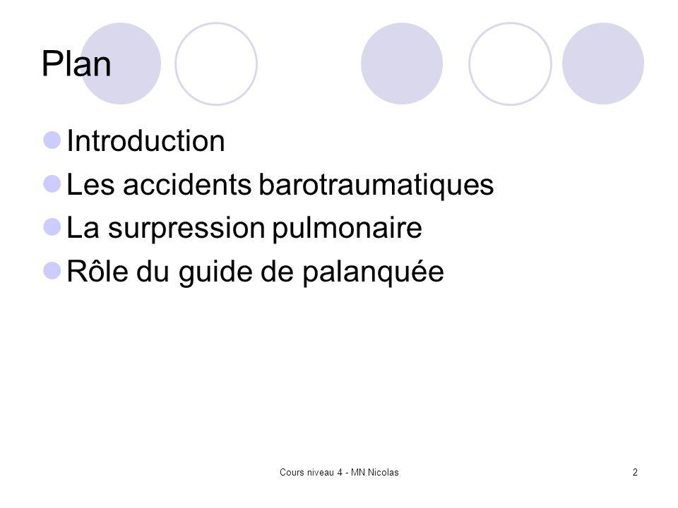 Cours niveau 4 - MN Nicolas3 Introduction Concerne lensemble des cavités du corps humain contenant de lair