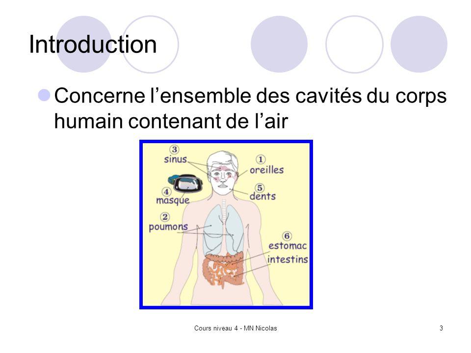 Cours niveau 4 - MN Nicolas14 Prévention de la surpression pulmonaire