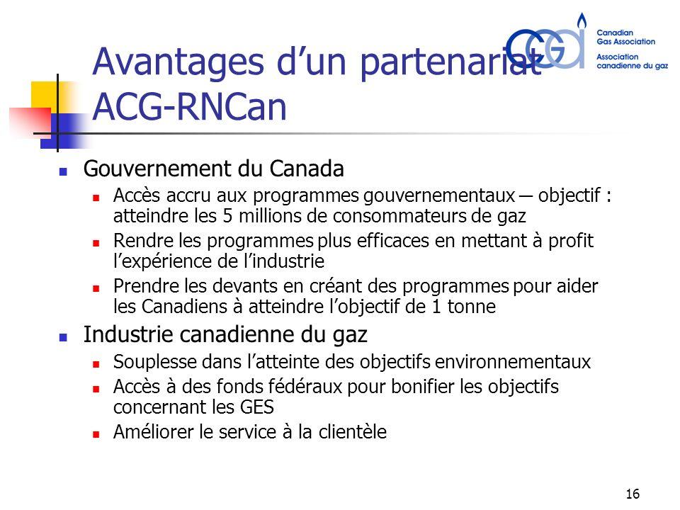 16 Avantages dun partenariat ACG-RNCan Gouvernement du Canada Accès accru aux programmes gouvernementaux objectif : atteindre les 5 millions de consommateurs de gaz Rendre les programmes plus efficaces en mettant à profit lexpérience de lindustrie Prendre les devants en créant des programmes pour aider les Canadiens à atteindre lobjectif de 1 tonne Industrie canadienne du gaz Souplesse dans latteinte des objectifs environnementaux Accès à des fonds fédéraux pour bonifier les objectifs concernant les GES Améliorer le service à la clientèle