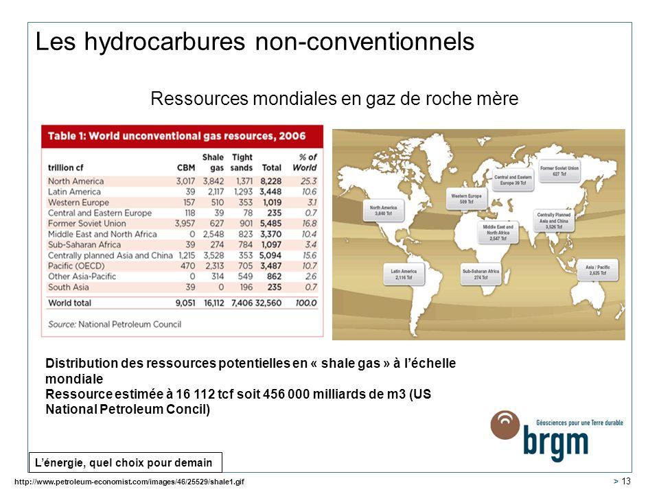 > 13 http://www.petroleum-economist.com/images/46/25529/shale1.gif Distribution des ressources potentielles en « shale gas » à léchelle mondiale Resso