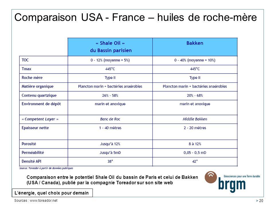 > 20 Sources : www.toreador.net Comparaison entre le potentiel Shale Oil du bassin de Paris et celui de Bakken (USA / Canada), publié par la compagnie