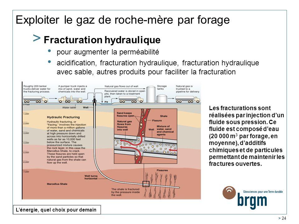 > 24 > Fracturation hydraulique pour augmenter la perméabilité acidification, fracturation hydraulique, fracturation hydraulique avec sable, autres pr