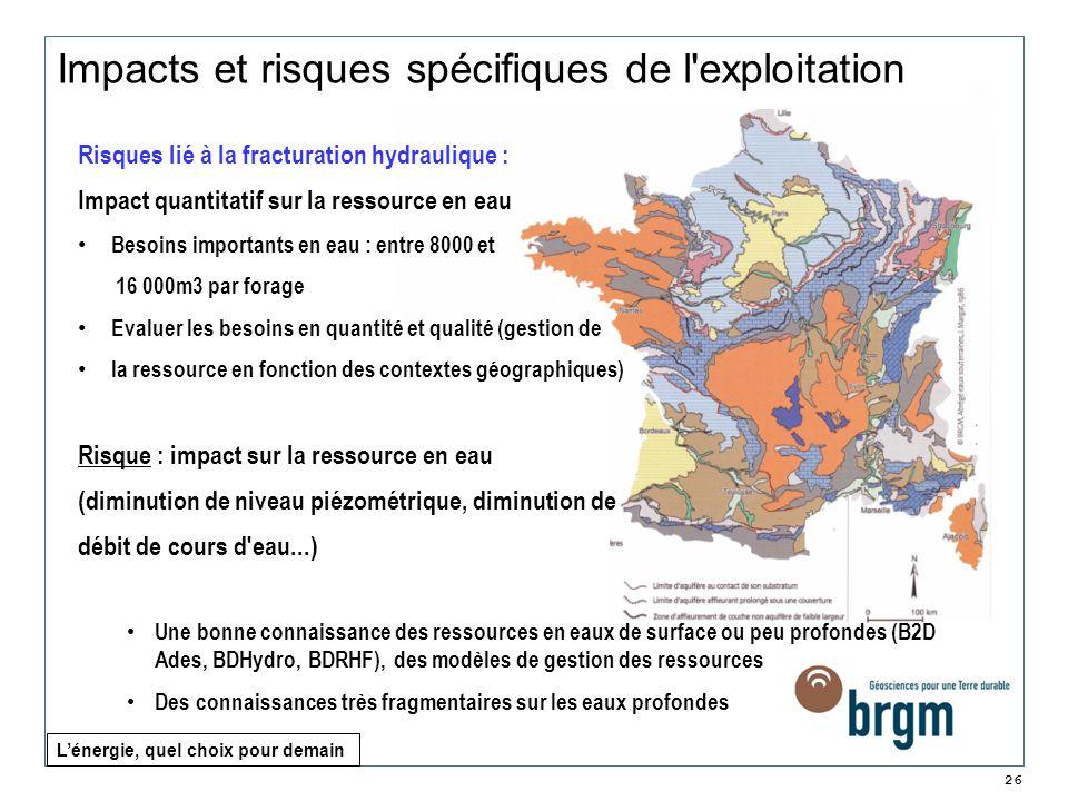 26 Risques lié à la fracturation hydraulique : Impact quantitatif sur la ressource en eau Besoins importants en eau : entre 8000 et 16 000m3 par forag