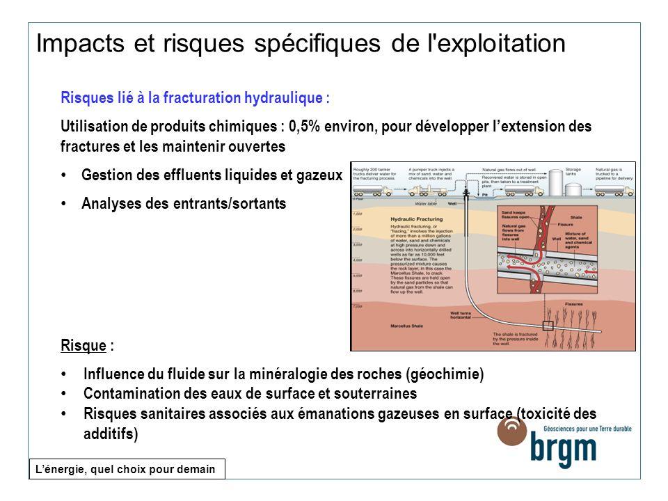 Risques lié à la fracturation hydraulique : Utilisation de produits chimiques : 0,5% environ, pour développer lextension des fractures et les mainteni