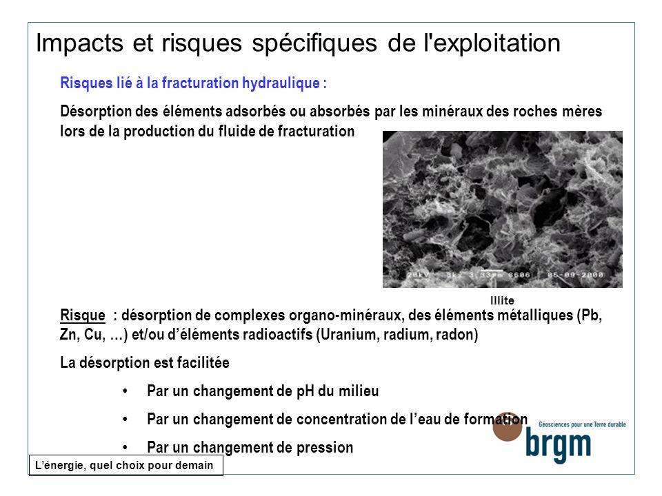 Risques lié à la fracturation hydraulique : Désorption des éléments adsorbés ou absorbés par les minéraux des roches mères lors de la production du fl