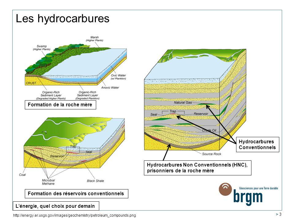 > 4 Sources iconographqiues : IFPEN et Université de Laval http://www.ggl.ulaval.ca/http://www.ggl.ulaval.ca/ Les hydrocarbures conventionnels résultent de la maturation de la roche mère (en bleu), doù migrent les hydrocarbures qui sont ensuite piégés dans des réservoirs poreux et perméables.