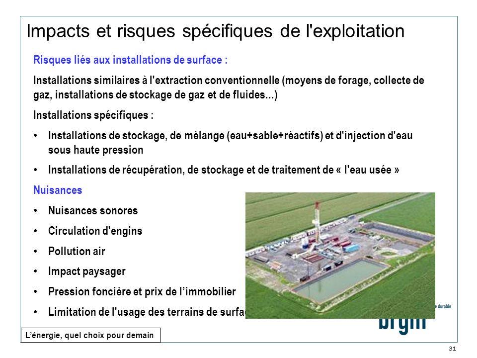 31 Risques liés aux installations de surface : Installations similaires à l'extraction conventionnelle (moyens de forage, collecte de gaz, installatio