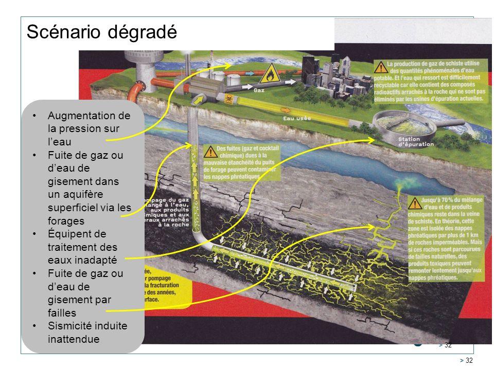 > 32 Augmentation de la pression sur leau Fuite de gaz ou deau de gisement dans un aquifère superficiel via les forages Équipent de traitement des eau