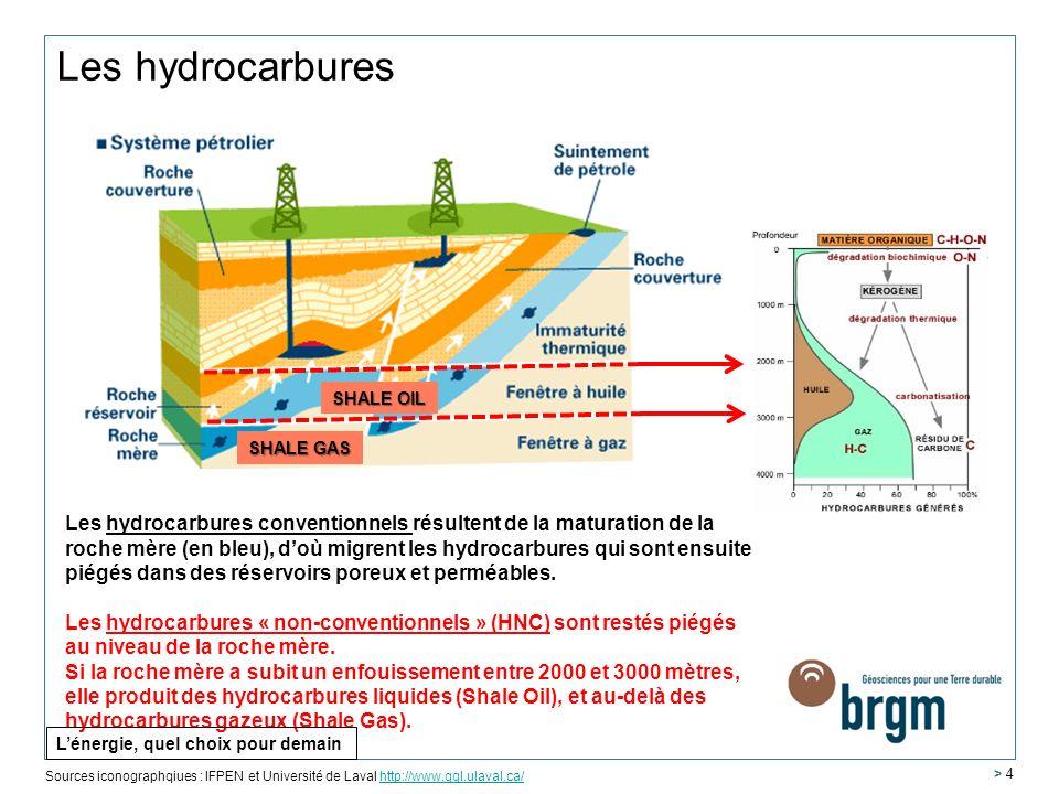 > 4 Sources iconographqiues : IFPEN et Université de Laval http://www.ggl.ulaval.ca/http://www.ggl.ulaval.ca/ Les hydrocarbures conventionnels résulte
