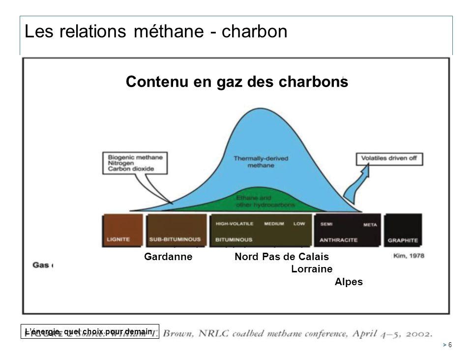 Audition HNC 06/03/2010 > 6 Les relations méthane - charbon Contenu en gaz des charbons Gardanne Nord Pas de Calais Lorraine Alpes Lénergie, quel choi