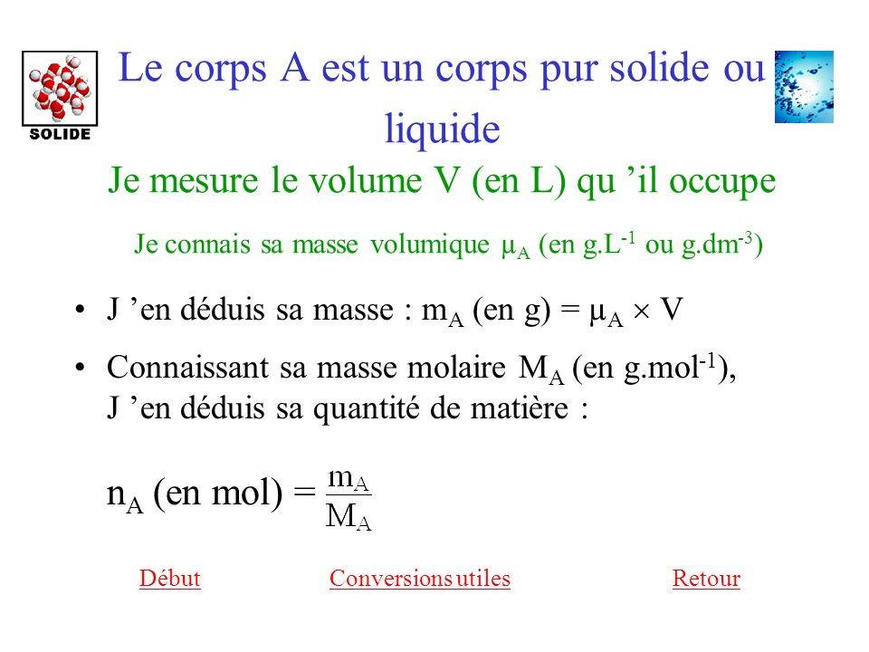 Le corps A est un corps pur solide ou liquide Je mesure le volume V (en L) qu il occupe Je connais sa masse volumique µ A (en g.L -1 ou g.dm -3 ) J en déduis sa masse : m A (en g) = µ A V RetourDébut Connaissant sa masse molaire M A (en g.mol -1 ), J en déduis sa quantité de matière : n A (en mol) = Conversions utiles
