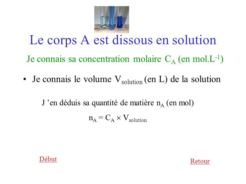 Le corps A est dissous en solution Je connais sa concentration molaire C A (en mol.L -1 ) Je connais le volume V solution (en L) de la solution J en déduis sa quantité de matière n A (en mol) n A = C A V solution Retour Début