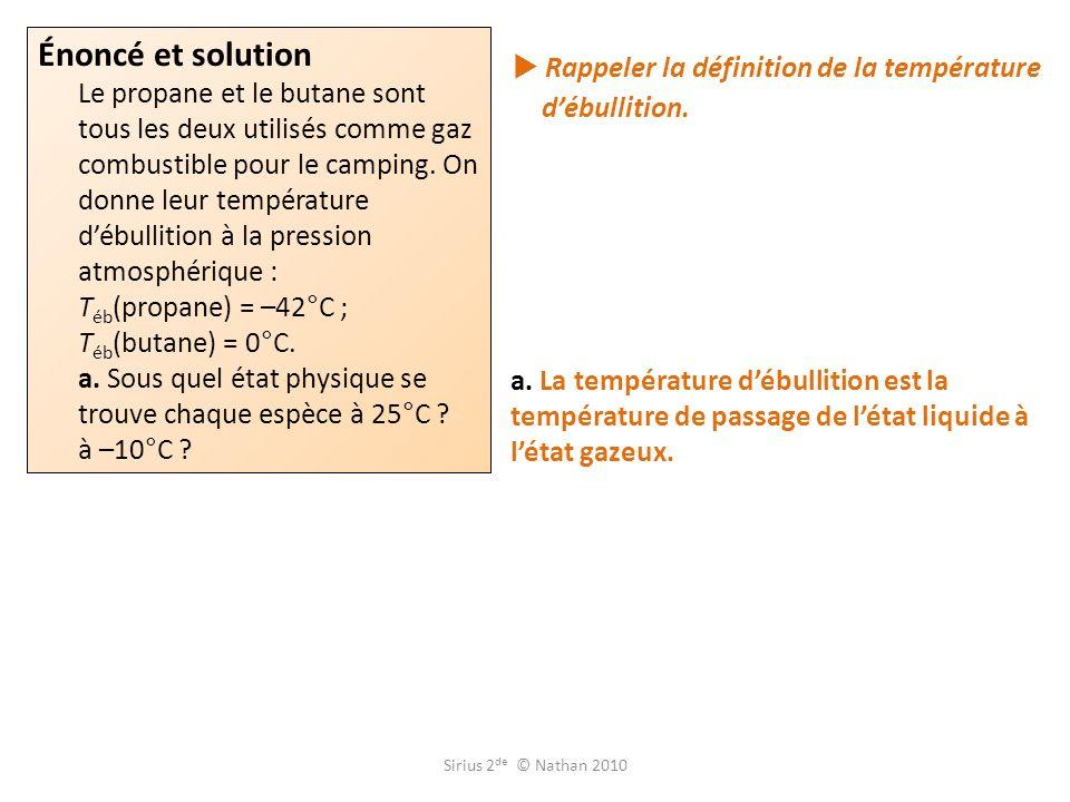 Rappeler la définition de la température débullition.