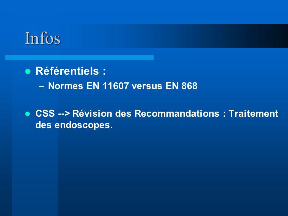 Infos Référentiels : –Normes EN 11607 versus EN 868 CSS --> Révision des Recommandations : Traitement des endoscopes. Instructions: Supprimez les exem