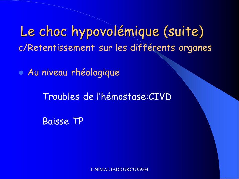 L.NIMAL IADE URCU 09/04 Le choc hypovolémique (suite) c/Retentissement sur les différents organes Au niveau rhéologique Troubles de lhémostase:CIVD Ba