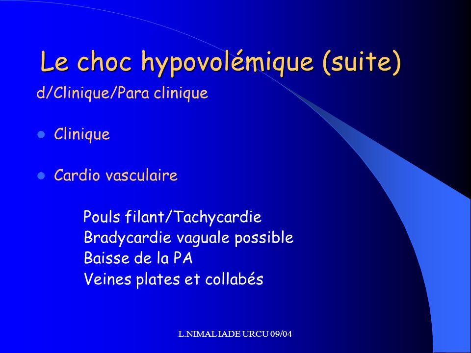 L.NIMAL IADE URCU 09/04 Le choc hypovolémique (suite) d/Clinique/Para clinique Clinique Cardio vasculaire Pouls filant/Tachycardie Bradycardie vaguale