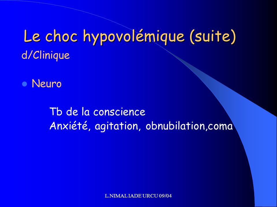 L.NIMAL IADE URCU 09/04 Le choc hypovolémique (suite) d/Clinique Neuro Tb de la conscience Anxiété, agitation, obnubilation,coma