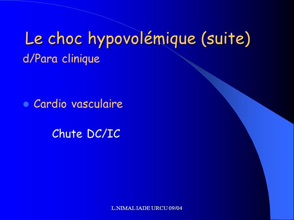 L.NIMAL IADE URCU 09/04 Le choc hypovolémique (suite) d/Para clinique Cardio vasculaire Chute DC/IC
