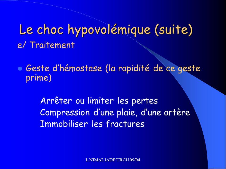 L.NIMAL IADE URCU 09/04 Le choc hypovolémique (suite) e/ Traitement Geste dhémostase (la rapidité de ce geste prime) Arrêter ou limiter les pertes Com