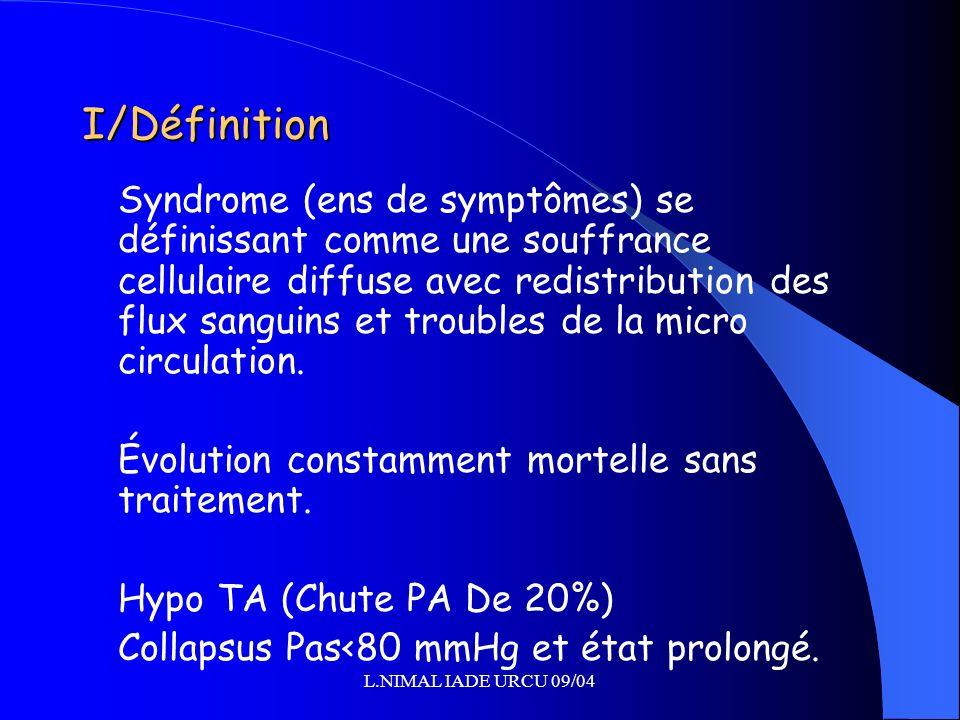 L.NIMAL IADE URCU 09/04 I/Définition Syndrome (ens de symptômes) se définissant comme une souffrance cellulaire diffuse avec redistribution des flux s