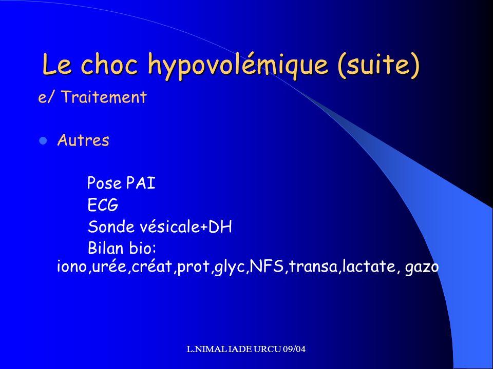 L.NIMAL IADE URCU 09/04 Le choc hypovolémique (suite) e/ Traitement Autres Pose PAI ECG Sonde vésicale+DH Bilan bio: iono,urée,créat,prot,glyc,NFS,tra