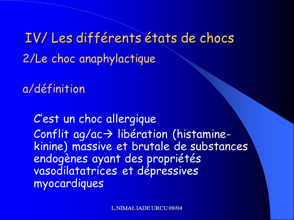 L.NIMAL IADE URCU 09/04 IV/ Les différents états de chocs 2/Le choc anaphylactique a/définition Cest un choc allergique Conflit ag/ac libération (hist