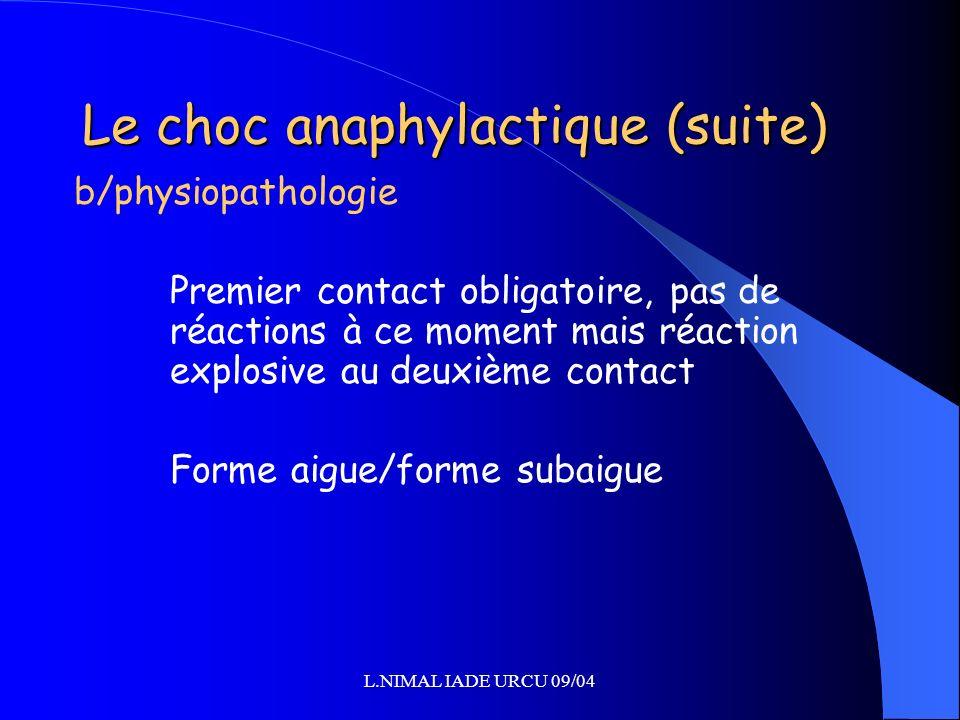 L.NIMAL IADE URCU 09/04 Le choc anaphylactique (suite) b/physiopathologie Premier contact obligatoire, pas de réactions à ce moment mais réaction expl
