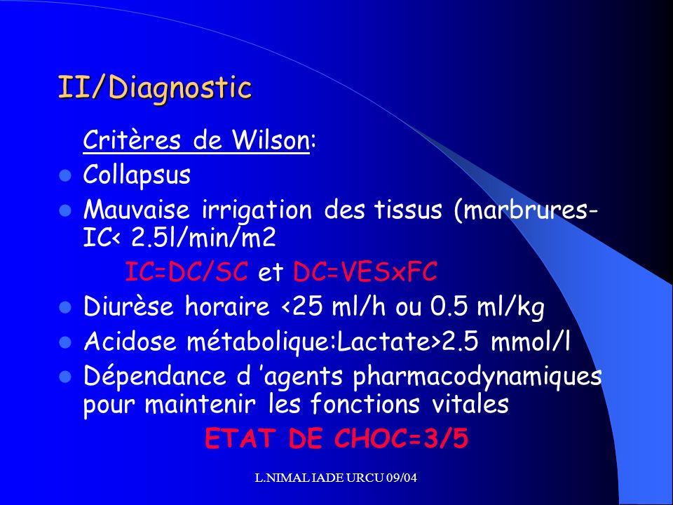 L.NIMAL IADE URCU 09/04 II/Diagnostic Critères de Wilson: Collapsus Mauvaise irrigation des tissus (marbrures- IC< 2.5l/min/m2 IC=DC/SC et DC=VESxFC D