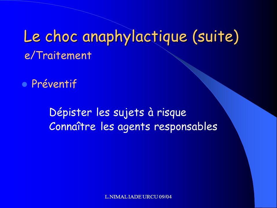 L.NIMAL IADE URCU 09/04 Le choc anaphylactique (suite) e/Traitement Préventif Dépister les sujets à risque Connaître les agents responsables