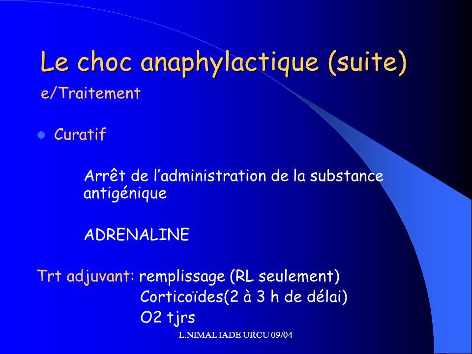 L.NIMAL IADE URCU 09/04 Le choc anaphylactique (suite) e/Traitement Curatif Arrêt de ladministration de la substance antigénique ADRENALINE Trt adjuva