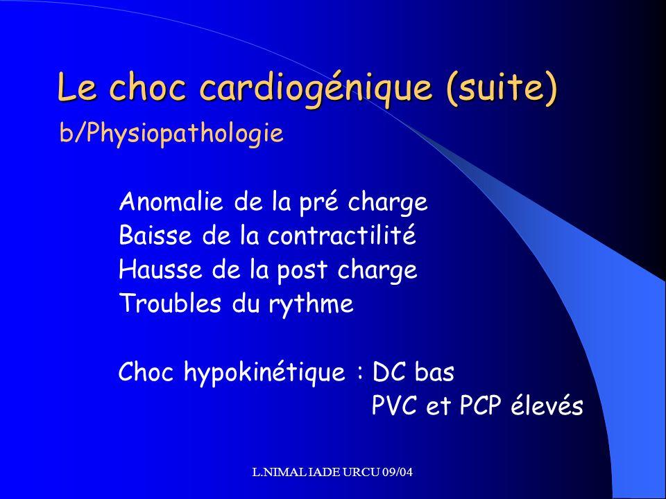 L.NIMAL IADE URCU 09/04 Le choc cardiogénique (suite) b/Physiopathologie Anomalie de la pré charge Baisse de la contractilité Hausse de la post charge