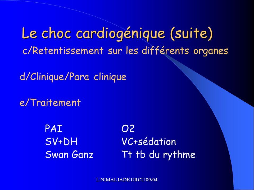L.NIMAL IADE URCU 09/04 Le choc cardiogénique (suite) c/Retentissement sur les différents organes d/Clinique/Para clinique e/Traitement PAIO2 SV+DHVC+