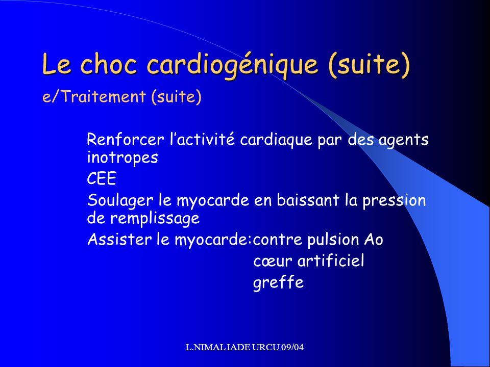 L.NIMAL IADE URCU 09/04 Le choc cardiogénique (suite) e/Traitement (suite) Renforcer lactivité cardiaque par des agents inotropes CEE Soulager le myoc