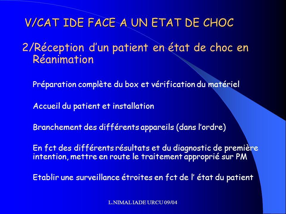 L.NIMAL IADE URCU 09/04 V/CAT IDE FACE A UN ETAT DE CHOC 2/Réception dun patient en état de choc en Réanimation Préparation complète du box et vérific
