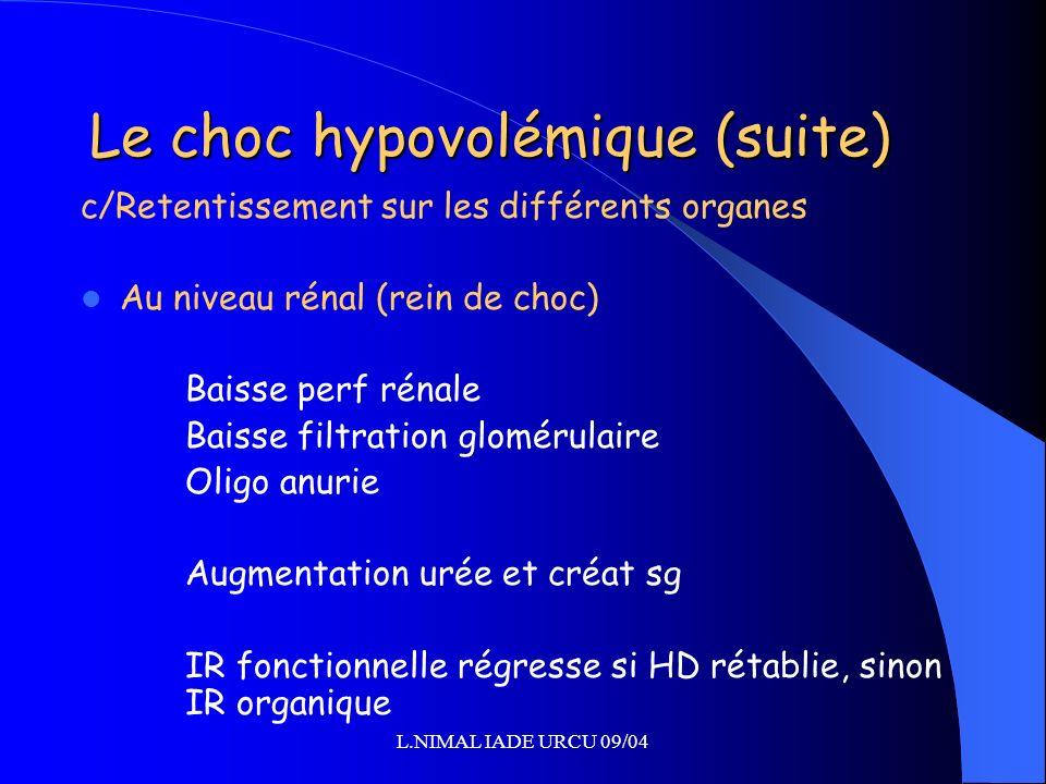 L.NIMAL IADE URCU 09/04 Le choc hypovolémique (suite) c/Retentissement sur les différents organes Au niveau rénal (rein de choc) Baisse perf rénale Ba