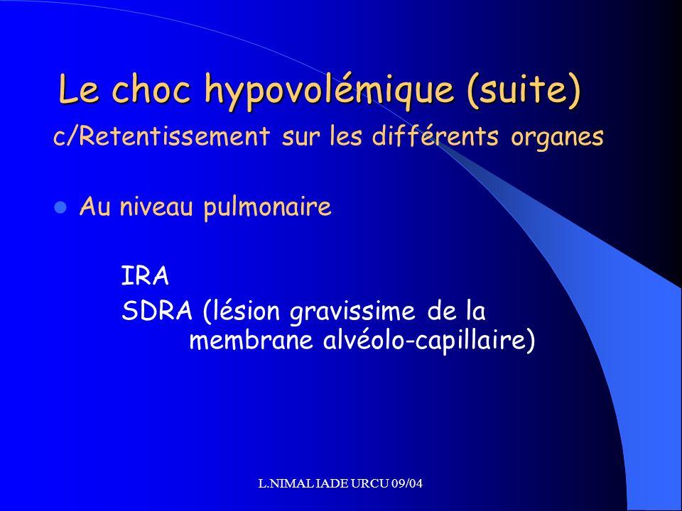 L.NIMAL IADE URCU 09/04 Le choc hypovolémique (suite) c/Retentissement sur les différents organes Au niveau pulmonaire IRA SDRA (lésion gravissime de