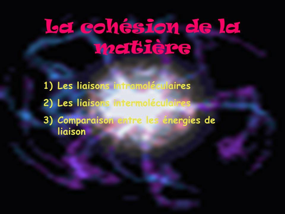 Énergie de cohésion dun solide ou dun liquide Dans un liquide ou un solide constitué de molécules M, lénergie de cohésion ( intermoléculaire) est lénergie à apporter pour dissocier une mole de M solide ou une mole de M liquide en une mole de M gaz selon les réactions M ( s) M (g) Ou M (l) M ( g)