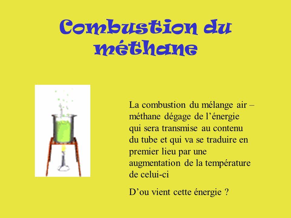 De lénergie cohésion intramoléculaire Dans la molécule AB, la cohésion de la molécule est assurée par une énergie de cohésion que lon appelle lénergie de liaison E cohésion = D AB