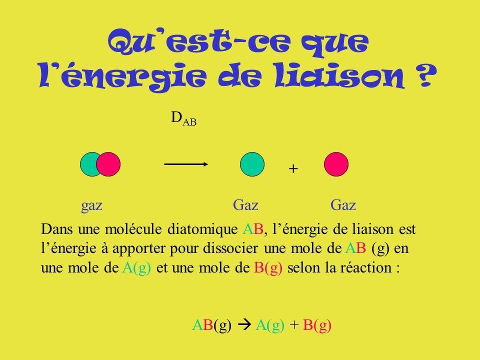 Quelques valeurs de D AB Lunité de D est le kJ.mol -1 D H-H = 436 kJ.mol -1 D O=O = 498 kJ.mol -1