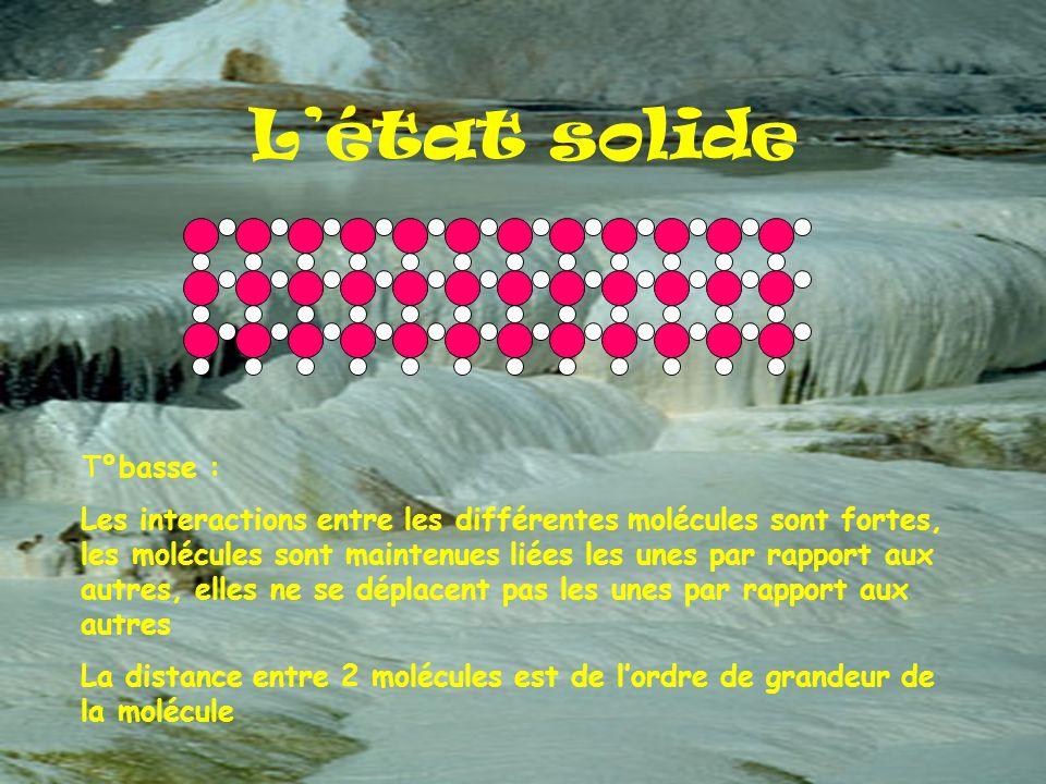 Létat liquide Température + élevée agitation + élevée Linteraction nest plus assez forte pour maintenir fixées les molécules dans une position donnée, les molécules se déplacent les unes par rapport aux autres.