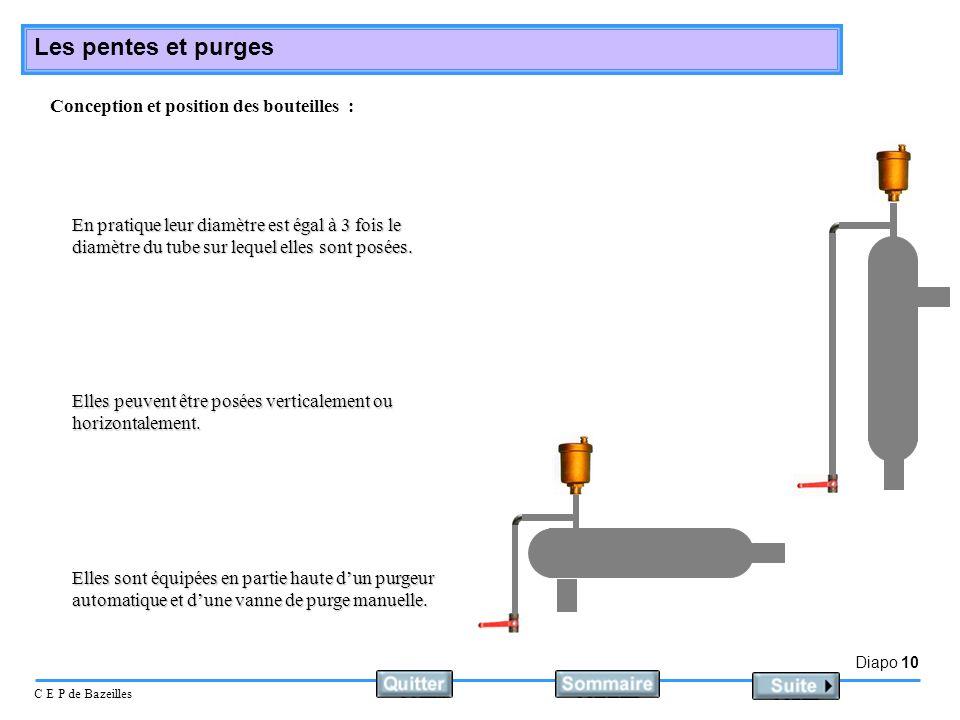 Diapo 10 C E P de Bazeilles Les pentes et purges Conception et position des bouteilles : En pratique leur diamètre est égal à 3 fois le diamètre du tu
