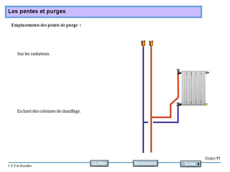 Diapo 11 C E P de Bazeilles Les pentes et purges Emplacements des points de purge : Sur les radiateurs. En haut des colonnes de chauffage.